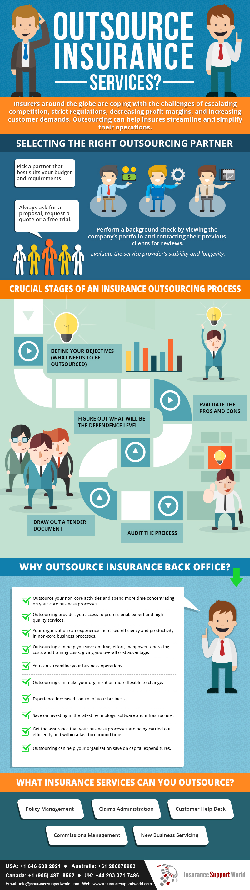 Outsource Insurance Services